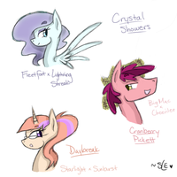 MLP NextGen Group #1 by SoulEater-Love