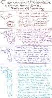 common mistakes in drawing manga by Ika-Hime