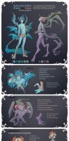 Species Reference Sheet by MoonLightSpectre
