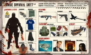 Zombie Survival Sheet by VanQerenir