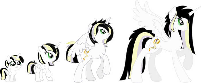 Age Chart for Princess Oriana by VinylBecks