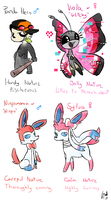 6th Gen characters part 1 by OtiLoL