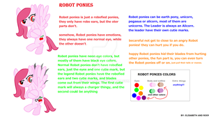 Robot Ponies Reference by FioPonez