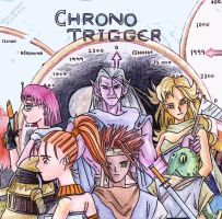 Chrono Trigger Cover by rpmsauron