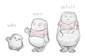 Adipose through the years by chocoleesy