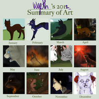 Wyethcat's 2012 Art Summary by Wyethcat