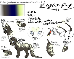 NEW SPECIES: LIGHTPUPS by Pankaike
