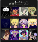 2016 Summary of Art!!! by BurntUniverse