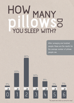 pillow infographic by xPlacebo