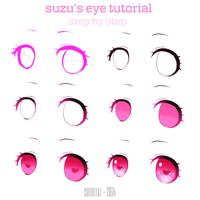 eyes tutorial by nao-shii