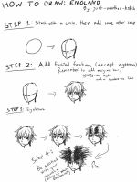 Hetalia: How to draw England (accurately) by Just-another-kitteh