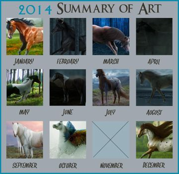 2014 Summary of Art by aethlos