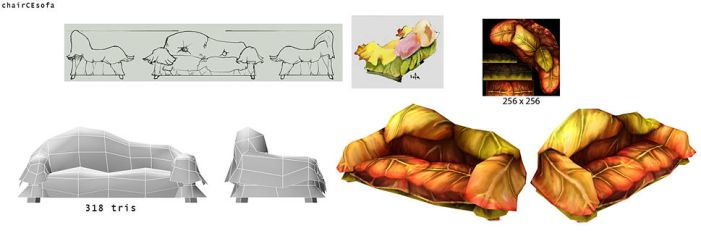 CE - Sofa by gronch