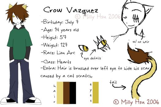 28.05.06_character sheet Crow by CheshireHat