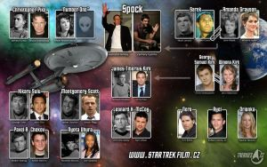 Star Trek XI - relations map by omi-key