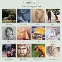 2014 Summary of Art Meme by Atarial