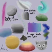 Smudge Tool Practice by AnimationAmmeter