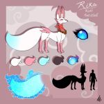 Rika (Kira) Reference Sheet by ShikkaTL