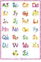 My Alphabet Poster by Limette-X