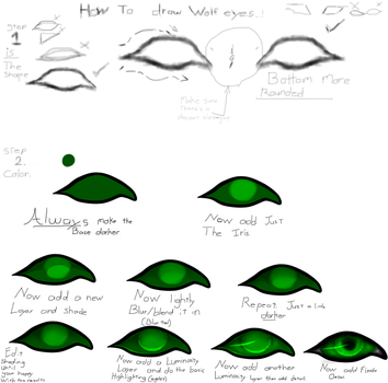 Wolf Eye Tutorial (Simple) Explained In Detail by MeaWolfenX