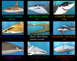 Jack The Black Shark Alignment Chart by DarkYoshi989
