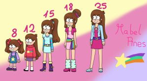 Mabel  Pines Ages by Meiko110
