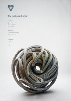 Strange Attractors - The Hadley Attractor by ChaoticAtmospheres