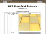DIFS Shape Quick Reference by ugnvs