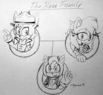 The Rose Family by Sonar15