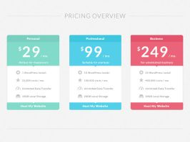 Freebie: Flat Pricing Table by PsdChat