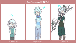 Age Meme: Neevee Vetron by Ask-Explorers