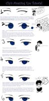 Eye Tutorial by Chyriyu