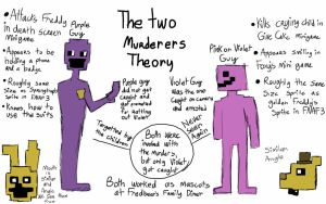 The Two Murderers Theory by unoriginaI