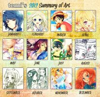 temi's 2012 art summary by temiji