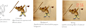 Rat Timeline by Sooty123