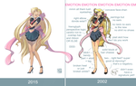 Improvement meme 2002-2015 by liea
