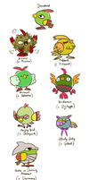 Pokemon Variation - Natu