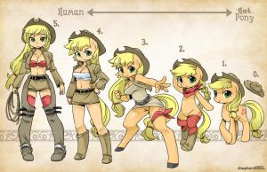 Types- Applejack by shepherd0821