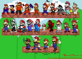 History Of Mario by mariofan808