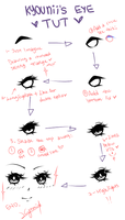 Tutorial 1 .:EYES:. by Kouhie