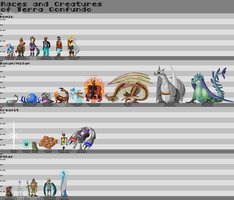 Terra Confundo Races by DragonDePlatino