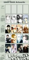 2003-2009 ART TIMELINE by yumix