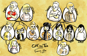 Cat and Tea Family Tree by Mr-Xvious