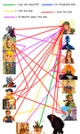 Loz Skyward Sword Shipping Meme by ImAKitsune72