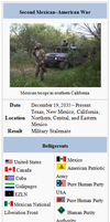 Second Mexican American War by Party9999999