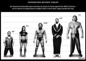 Superstar Height Chart by TheElectrifyingOneHD