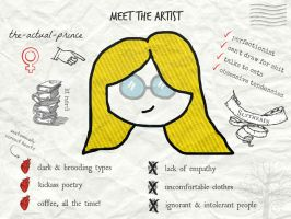 Meet the Artist by the-actual-prince
