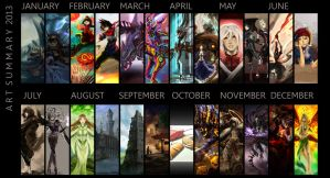Summary 2013 by Nyamesiss