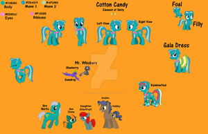 Cotton Candy Ultimate Reference Sheet by Brillonsloup