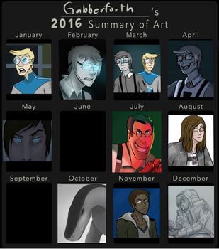 2016 Summary by gabsters109